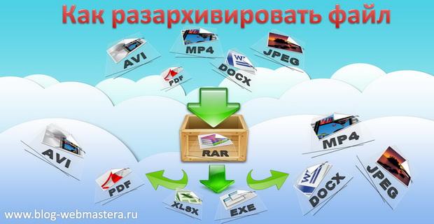 Как разархивировать файл в популярных форматах .zip или .rar
