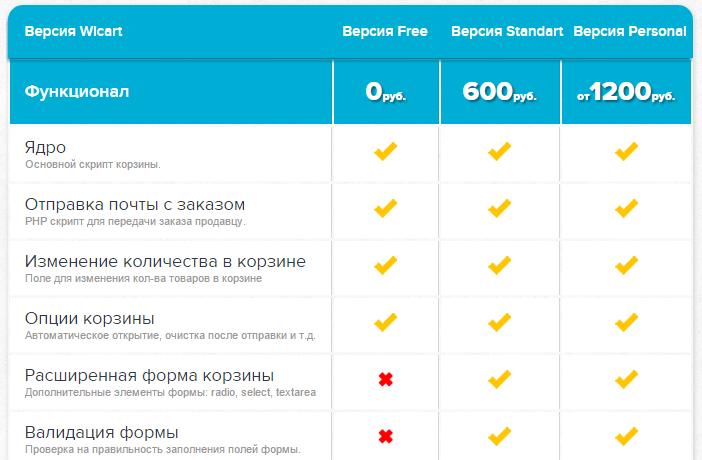 korzina_porupok_dlya_saita_6