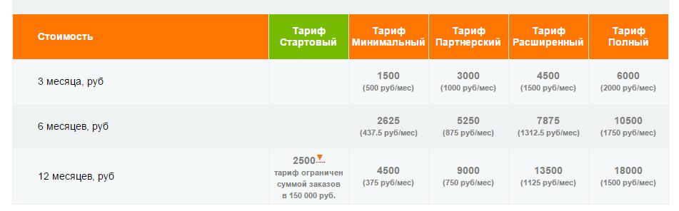 korzina_porupok_dlya_saita_7