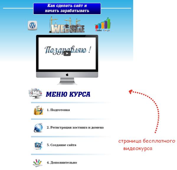 kak-nauchitsya-sozdavat-sajty-2