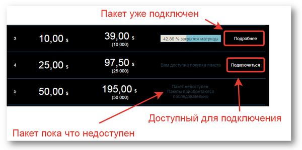 Новый источник двойного дохода в Интернете с сервисом 7Booster-7
