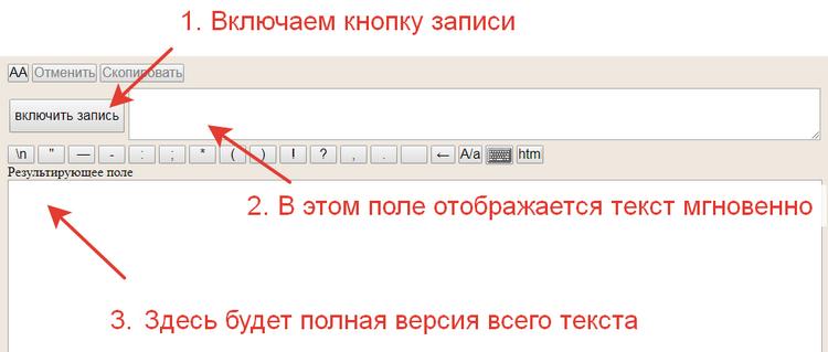 Как быстро написать статью или пост на сайте