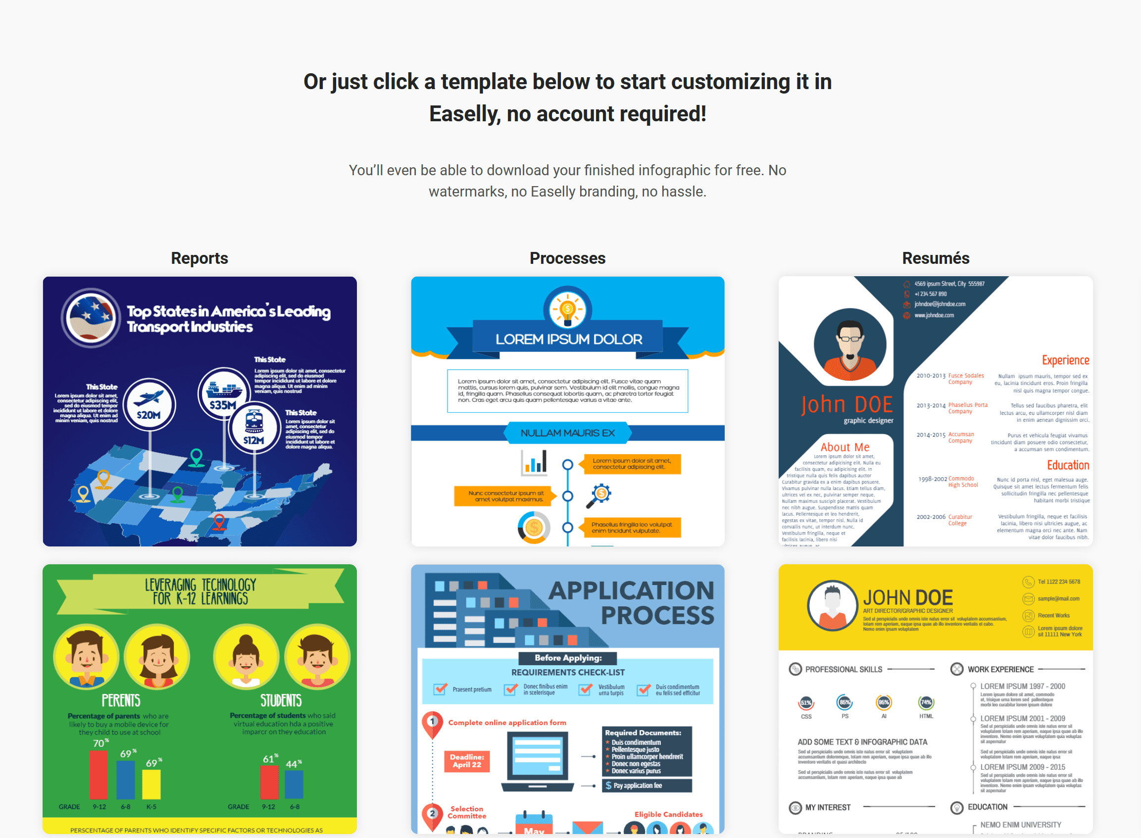 Easel Инфографика