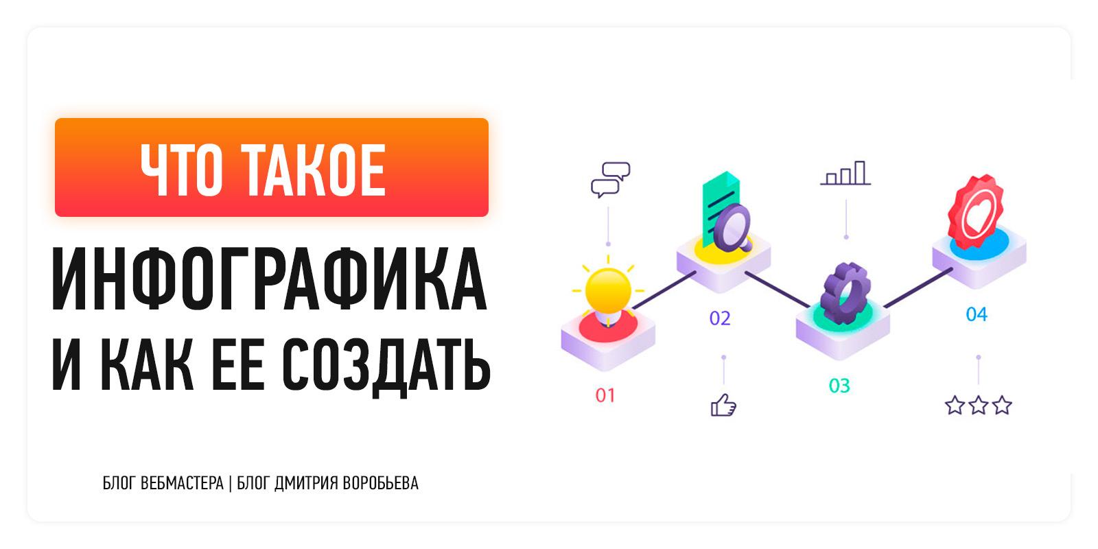 Что такое инфографика и как её создать